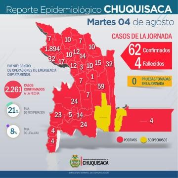 Camargo, San Lucas y Culpina reportan seis nuevos casos de coronavirus