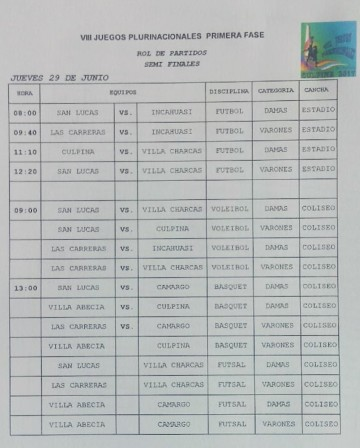 San Lucas, Villa Charcas y Las Carreras  tienen más equipos en semifinales
