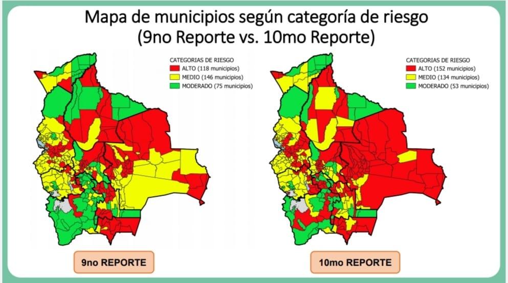Camargo y Las Carreras reciben calificación de riesgo alto de pandemia